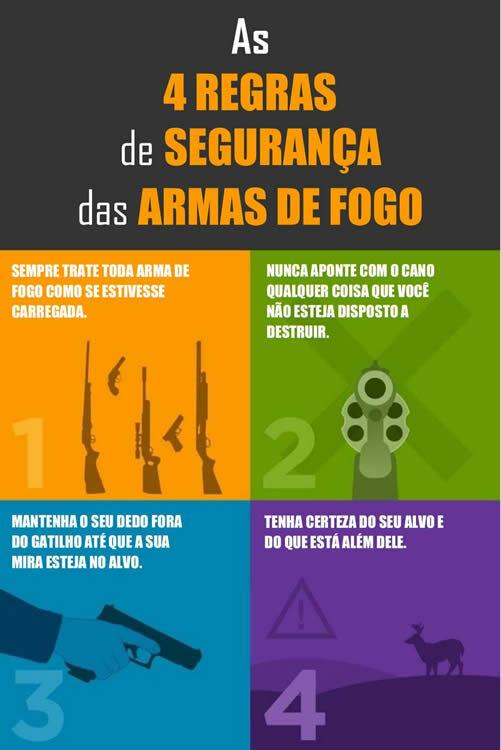 https://cacbrasil.org.br/wp-content/uploads/2021/06/4regras-501x750.jpg